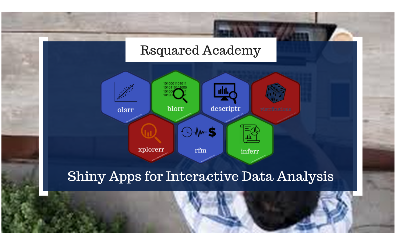 Shiny Apps for Interactive Data Analysis