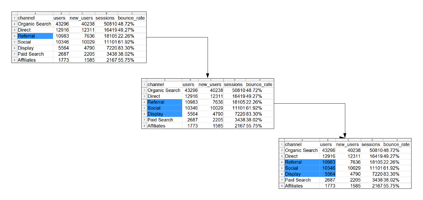 Import Data into R – Part 2 | R-bloggers