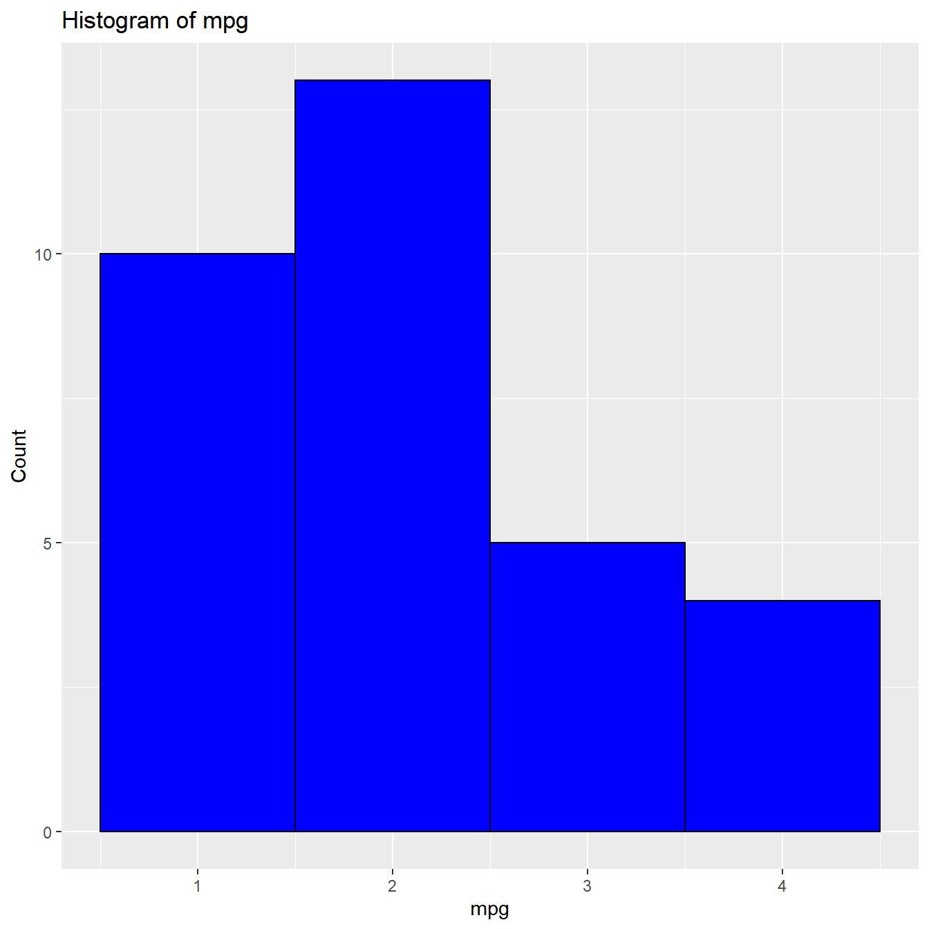 带描述符的描述性/汇总统计